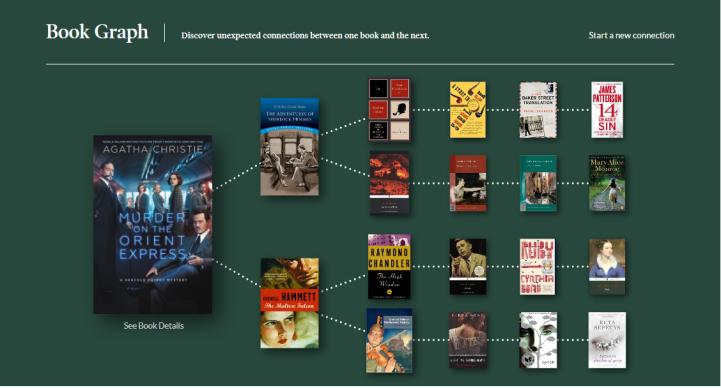 Book Graph